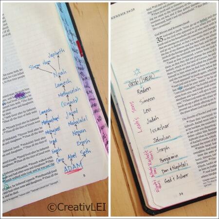 Old Testament genealogy